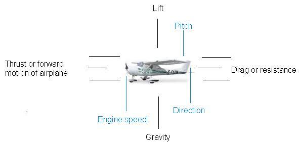 aerodynamics of paper airplanes 03
